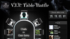 Three Sixty Vodka – Tablebattle